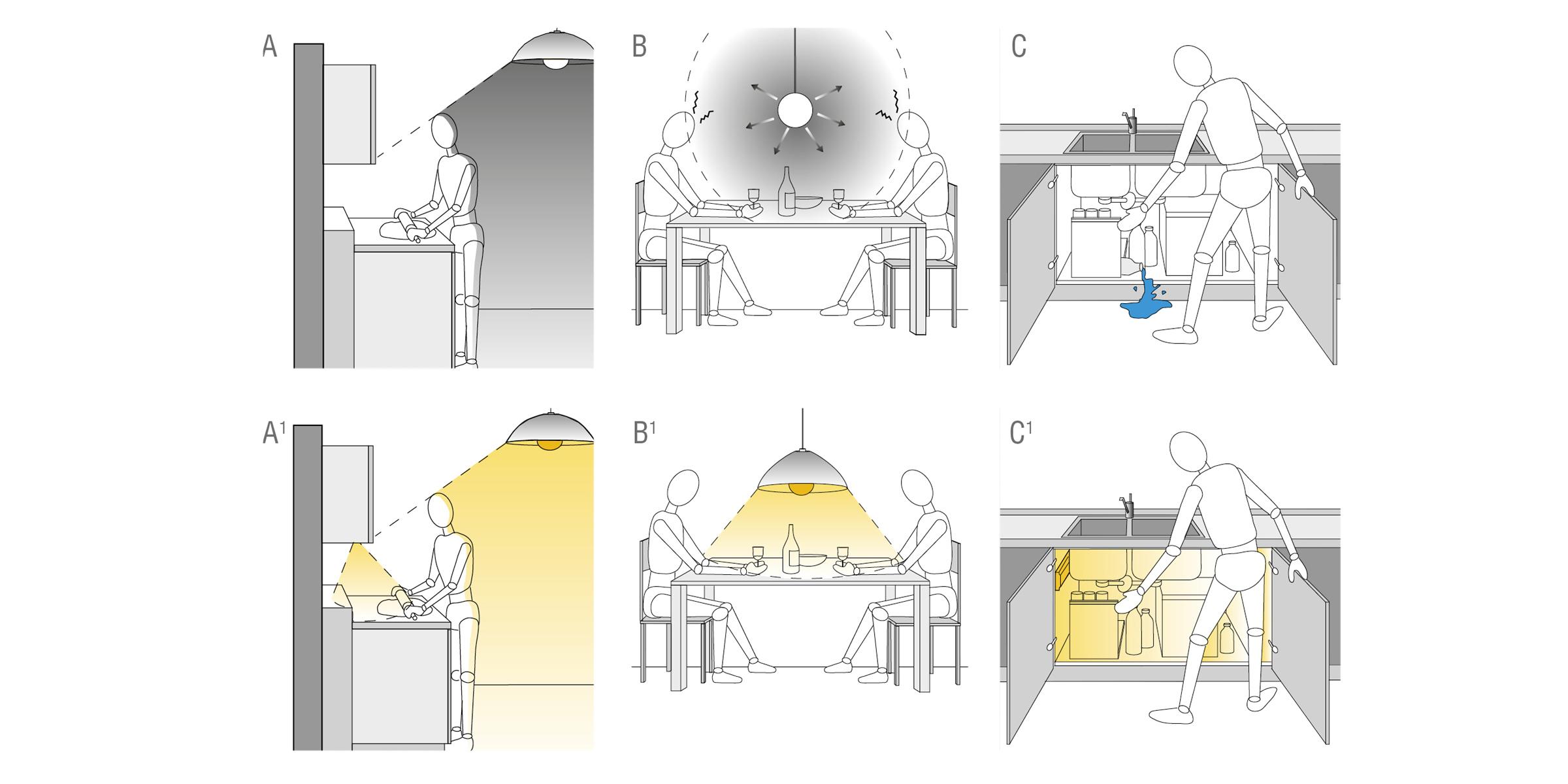 Illuminazione della cucina: come ottimizzare naturale e ...
