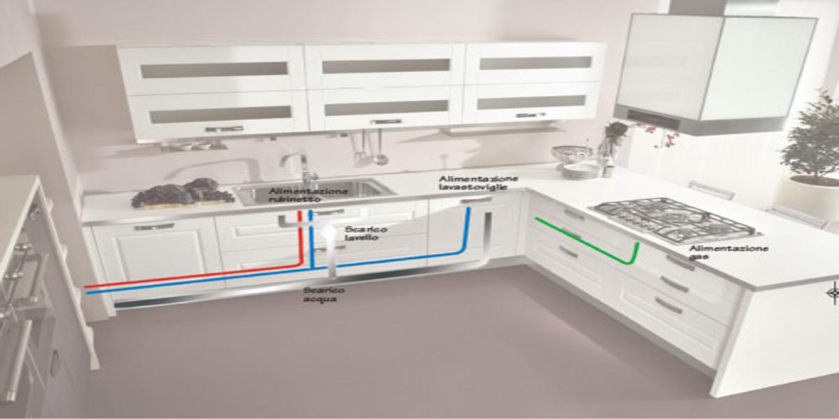 Come predisporre gli impianti della cucina blog design - Come pulire gli scarichi della cucina ...