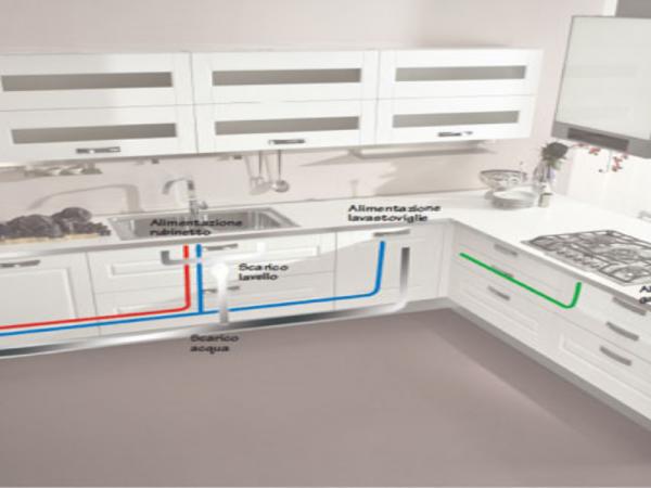 Come Predisporre Gli Impianti Della Cucina Blog Design 360 Roma